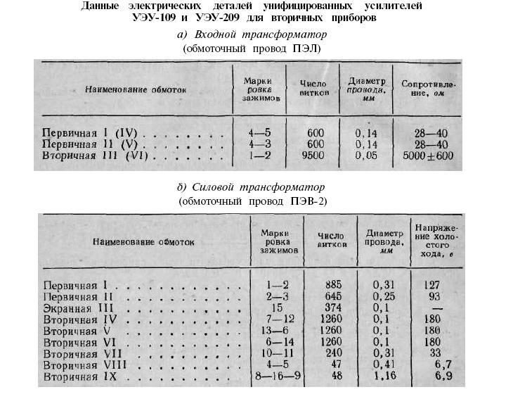 Схема усилителя уэу-109